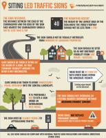 TRAFFIC SIGN LOCATION ADVICE INFOGRAPHIC