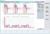 Innovative software offers low cost process monitoring for CNC transfer machines