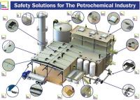 News / Safety Solutions For The Petrochemical Industry