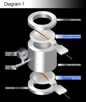 Double Rupture Disk Assembly For Corrosive Environments