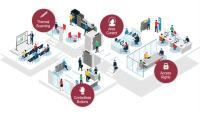 How Access Control Can Help Combat Covid-19