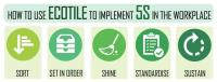 Using Ecotile Flooring to Implement the 5S Methodology