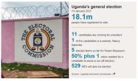 TALL Security Print Supplies Ballot Papers for Uganda Elections