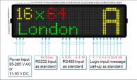 Spring Sale on all Industrial Message Displays!