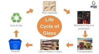 GLASS: 3 Essential Facts