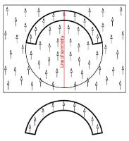Replicating True Radial Arc and Ring Magnets with Pseudo-Radial Arcs and Rings