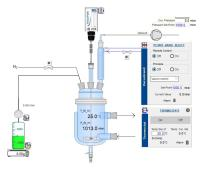 Laboratory Automation Made Easy With Vacuubrand And Hitec Zang