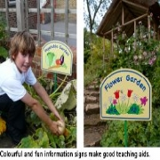 Playground Signs – How to use signs as teaching aids