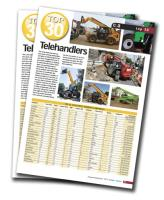 Fork Rent – UK's Top Telehandler Company