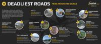 10 Deadliest Roads From Around The World