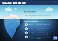 Blog - The Brand Iceberg: The Importance of Brand Influencers