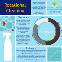 Rotational Cleaning