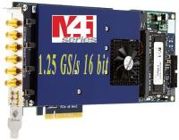 M4i 16 bit AWG card series now has 1.25 GS/s performance