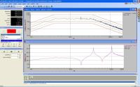 The Importance of Dynamic Range in Vibration Control