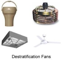 Destratification Fan Energy Savings