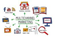 The Brand Experience in a Multichannel Environment