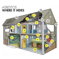 Did you know that Asbestos kills around 20 tradesmen each week, and contaminated clothing may also put others at risk?