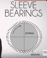 What's the difference between Sleeve Bearings and Ball Bearings