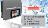New 2-Wire Gas Detection Systems Launched