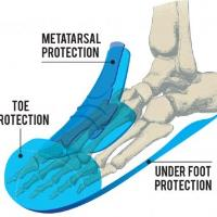 Are the new Tom Cat safety boots the future of safety footwear?