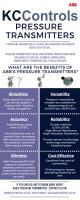 What is a Pressure Transmitter? and what are the benefits of one?