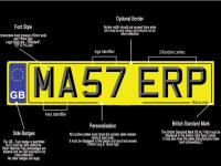 The New Registration Plate Is Here