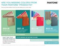 Pantone's New York Fashion Week Color Trend Report has been released...