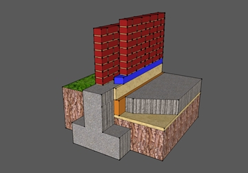 ARMATHERM Foundation To Wall Transition Thermal Break