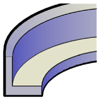 L Shaped Guide Rings