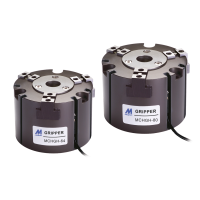 MCHGH Series Pneumatic Grippers
