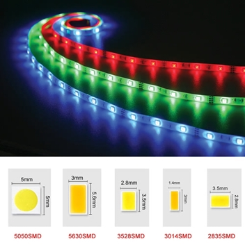 Best LED Tape Suppliers in the UK