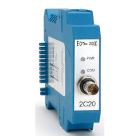 2C20 ControlNet Electrical Interface Module