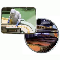 Stainless Steel Industrial Mirrors for food areas - choice of size