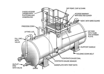 Above Ground Stainless Steel Tanks