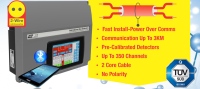 2-Wire Addressable Gas Detection System