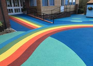 Commercial Outdoor Play Surfacing