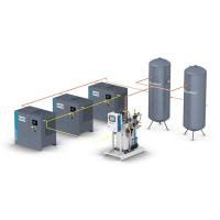 Multi Stage Purification Medical Air Systems