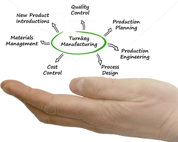 Full Turnkey Manufacturing Services In Cambridgeshire