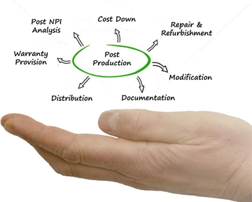 Electronics Post Production Support In Cambridgeshire