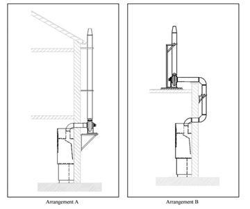 Fume Cupboard Extraction Systems