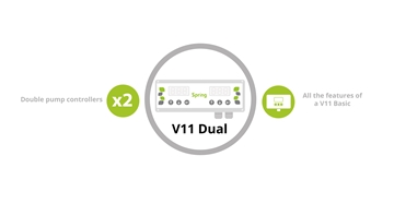V11 Dual Controller Suppliers