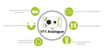 V11 Analogue Controller Suppliers