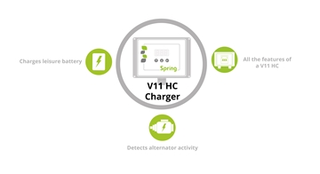 V11 HC Charger Controller Suppliers