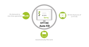 V11 HC Auto Fill Controller Suppliers