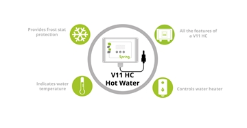 V11 HC Hot Water Controller Suppliers