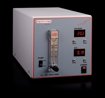 CO2/O2 Off Gas Analyser