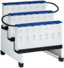 Specialised Industrial Batteries For Process Control