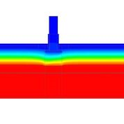 Armatherm Thermal Modelling