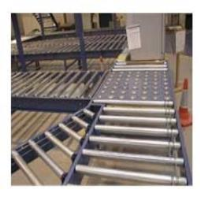 Chain Driven Powered Roller Conveyors