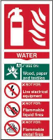 'Fire Extinguisher: Water' Sign, Non Adhesive Rigid 1mm PVC Board (82mm x 202mm)
